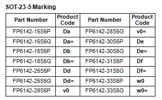 天钰Linear Regulator:FP6142(图4)