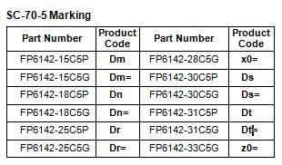 天钰Linear Regulator:FP6142(图5)