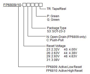 天钰Reset IC:FP6809(图3)