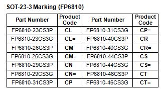 天钰Reset IC:FP6809(图5)